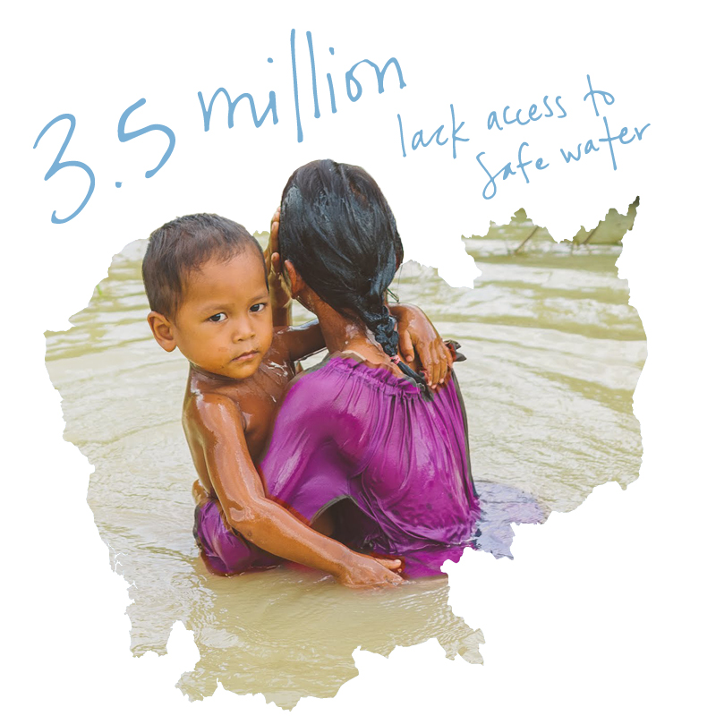 Cambodia Water Projects